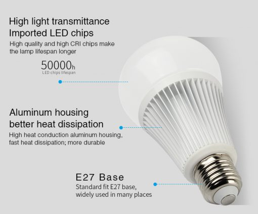 Milight RGB-CCT smart LED bulb