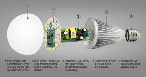 Smart LED light dimmable MiLight FUT014 Smart LED light dimmable MiLight FUT012