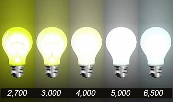 PIC 4 2700 to 6500 Kelvin range smaller